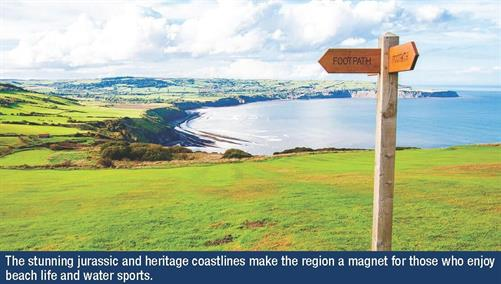Sign post and jurassic coast with captions.jpg
